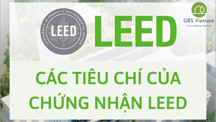 Tổng quan về các tiêu chí của chứng nhận LEED – GBS Vietnam